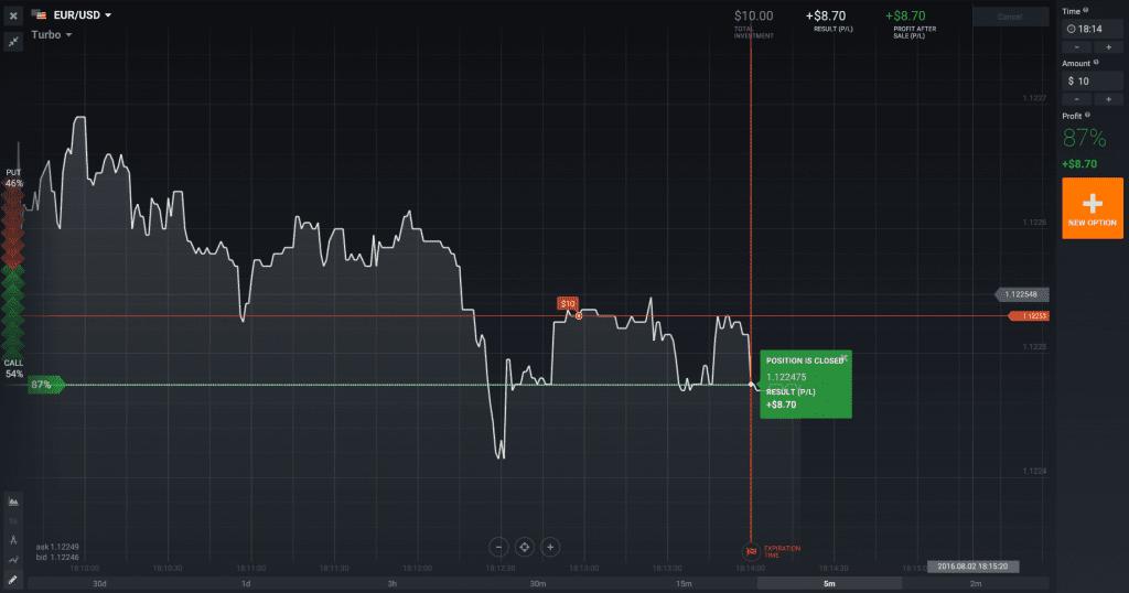 Options trading turbotax