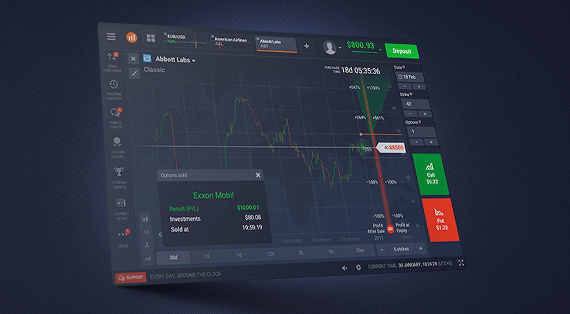 Degiro trading american options
