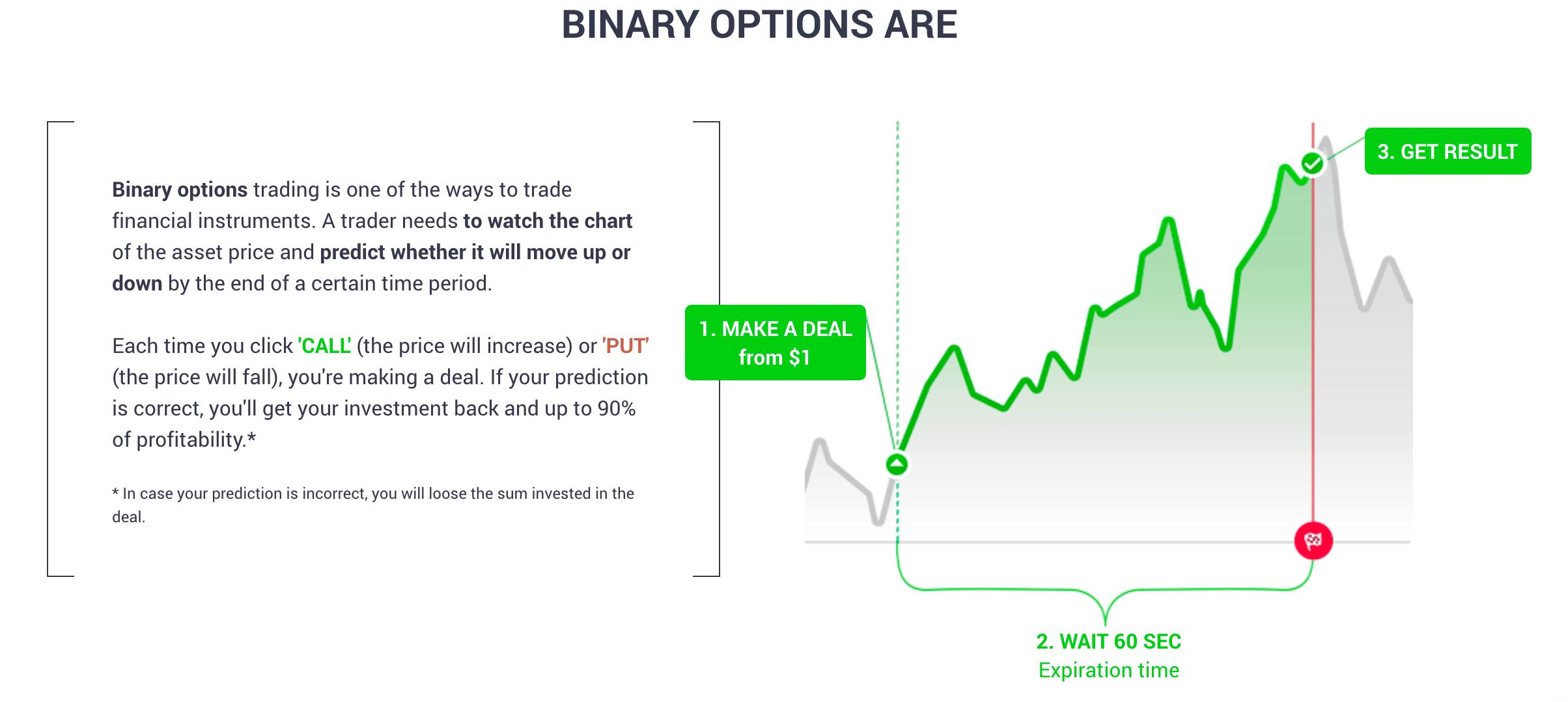 português opções binárias