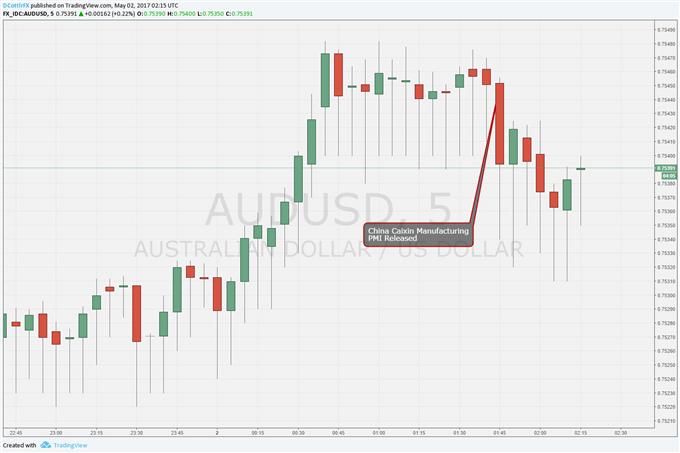 Die aktuelle Währung in Australien ist der Australische Dollar. Der ISO-Code des Australischen Dollars ist AUD. Der Währungsrechner verwendet den tagesaktuellen Wechselkurs.