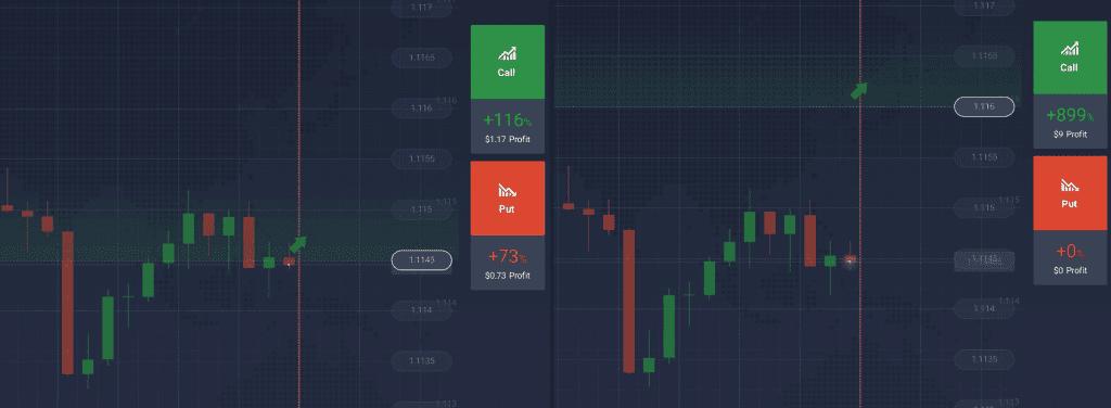 Händler binäre Optionen mit einem Demo-Konto