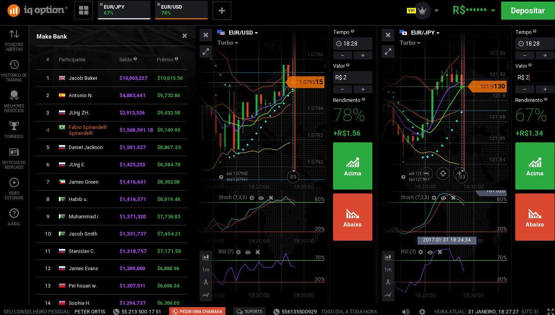 prueba de ganancias de opciones binarias bitcoin investimento filipinas criptomoedas valores