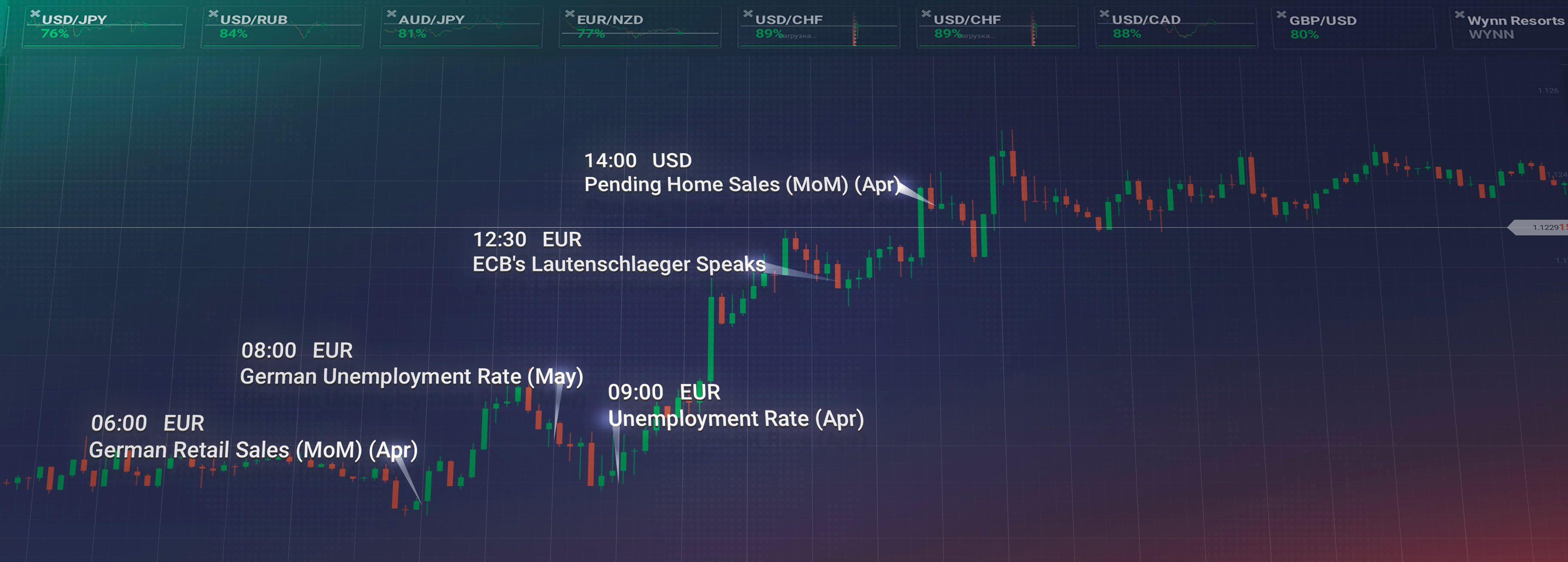 Forex earnings calendar