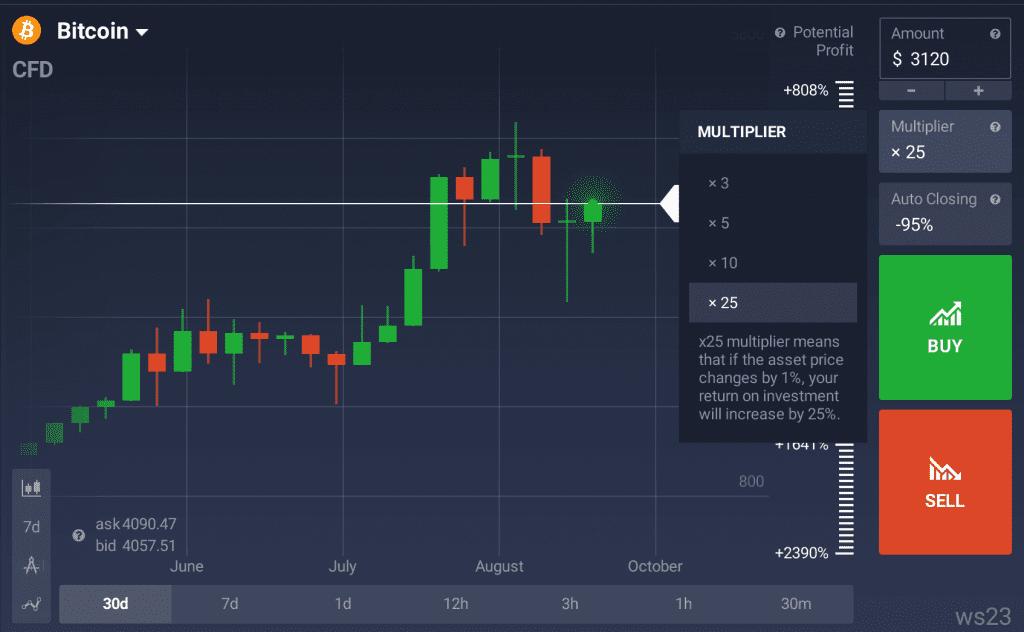 Bitcoin Multiplier