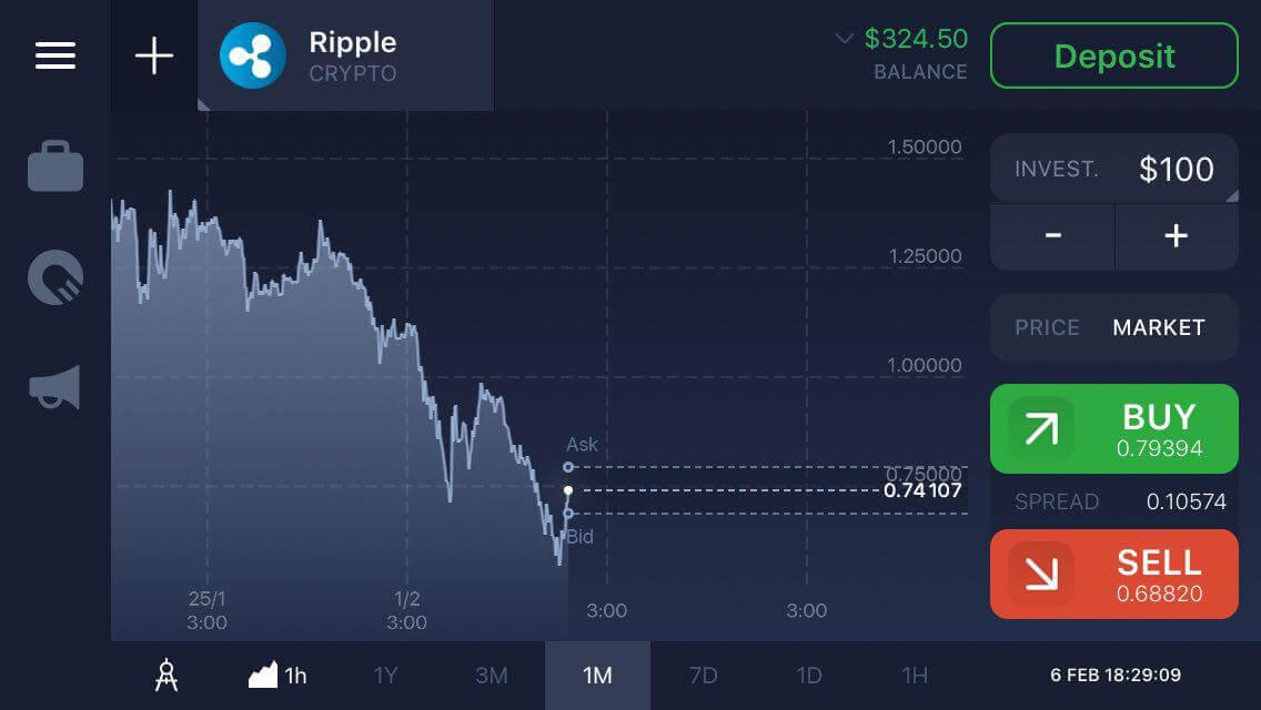 iq option trade bitcoin forex trading tipps 2020 15 tricks zum lernen für anfänger methoden geld zu verdienen