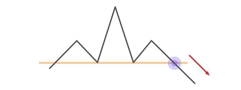 3 wzory odwrócenia, które musisz znać
