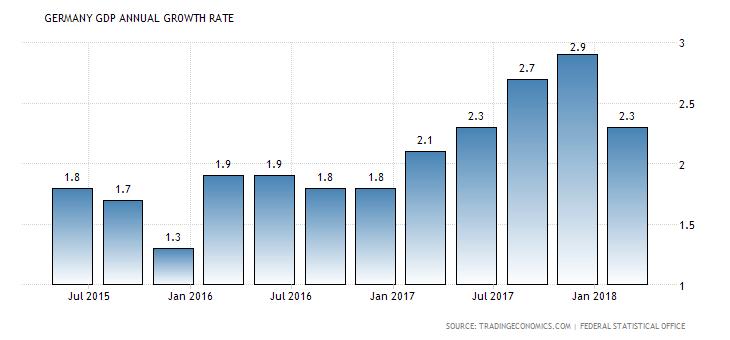 Kalendarz gospodarczy rynku Forex na czwartek, 24 maja 2018 r