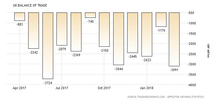Kalendarz gospodarczy rynku Forex na poniedziałek, 11 czerwca 2018 r