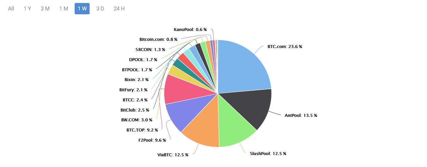 Iq option bitcoin mining