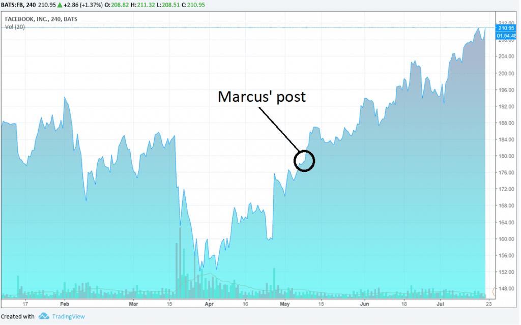 Marcus` post