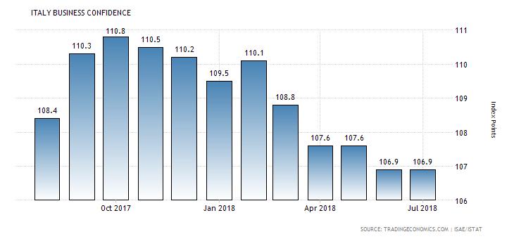 Kalendarz gospodarczy rynku Forex na wtorek, 28 sierpnia 2018