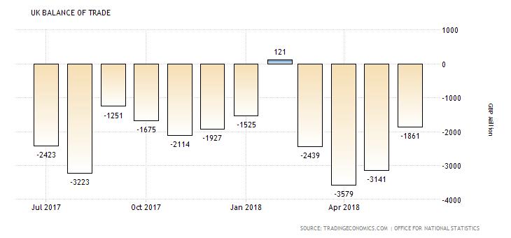 Kalendarz gospodarczy rynku Forex na poniedziałek, 10 września 2018 r