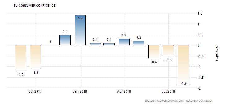 Kalendarz gospodarczy rynku Forex na czwartek, 20 września 2018