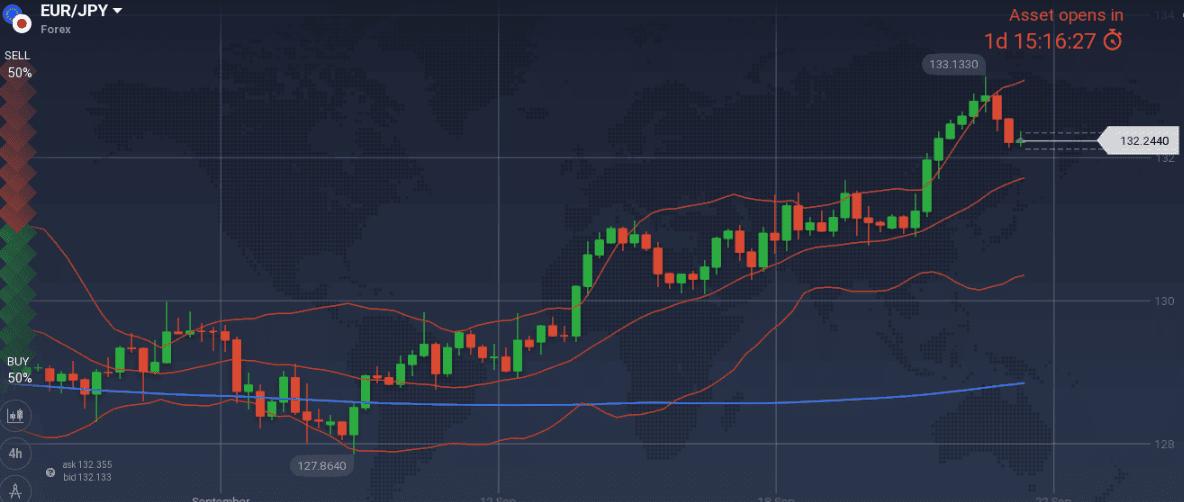Cotygodniowy raport rynkowy: Ripple's Wild Rally