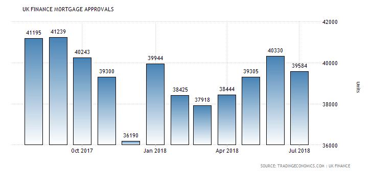 Kalendarz gospodarczy rynku Forex na środę, 26 września 2018 r