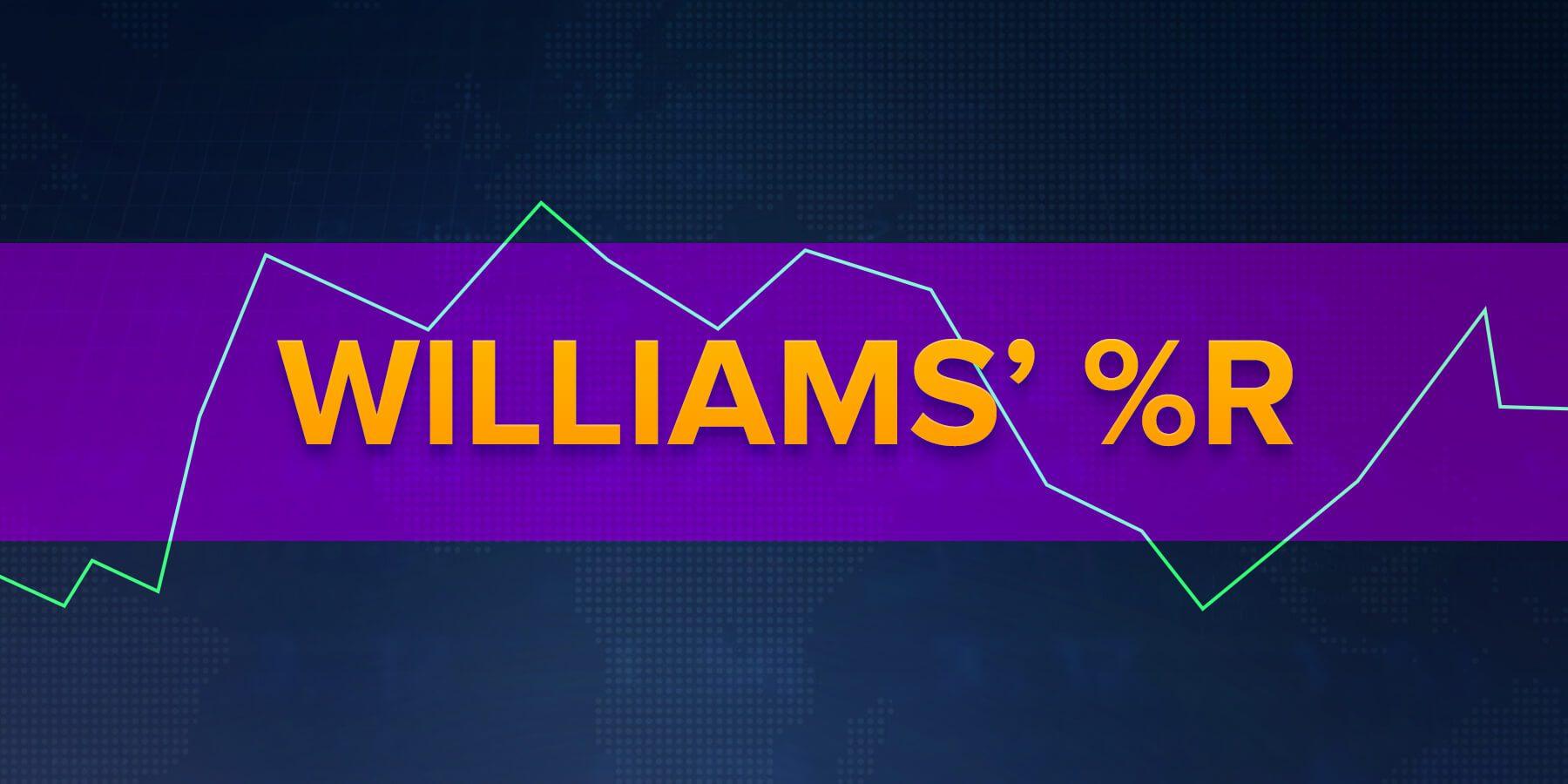 chỉ-số-williams-percent-range