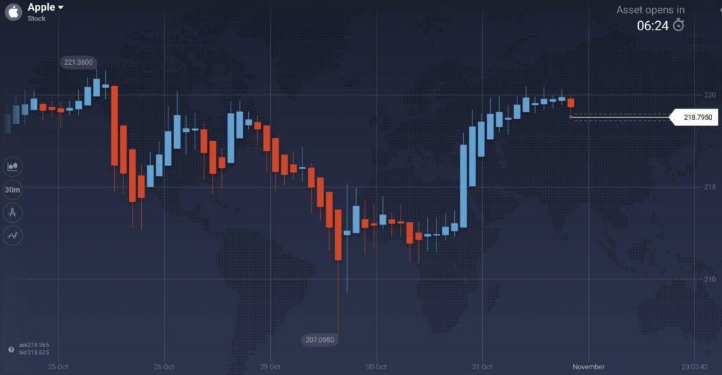 3 zapasy z imponującym wzrostem przed rynkiem