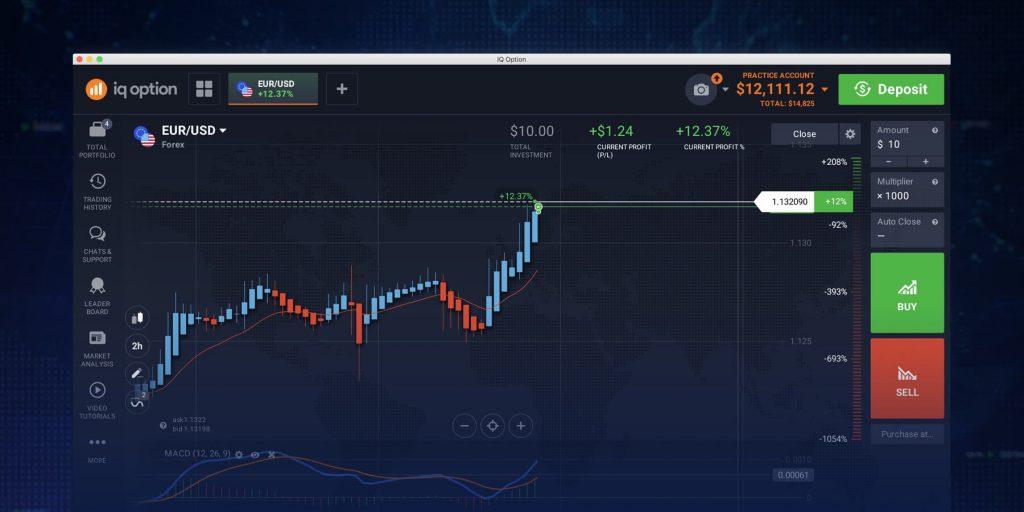 pemenang uang dari forex iq option platform
