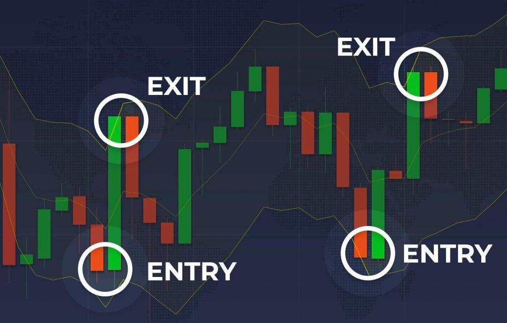 Scopri come fare trading con la strategia STARC Bands