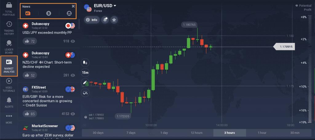 I fondamenti del trading: 4 concetti cruciali