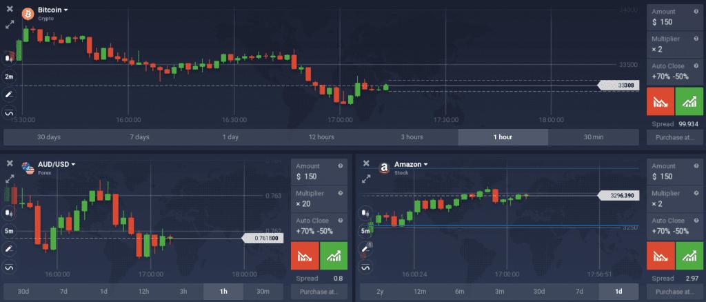 Использование сетки графиков: еще один шаг к эффективной торговле