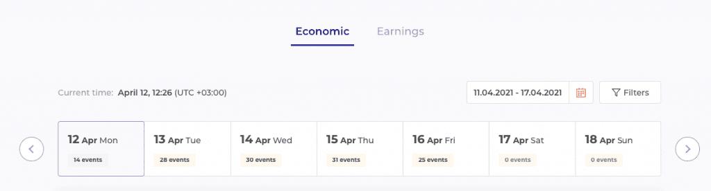 How to Make Sense of the Economic Calendar? Step-by-Step