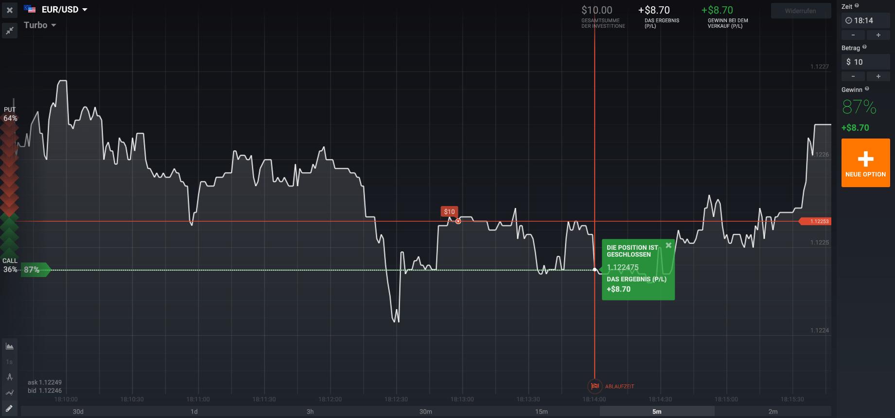 wie viel startkapital benötigen sie beim aktienhandel? verwenden von ereignissen zum handeln von binären forex-optionen